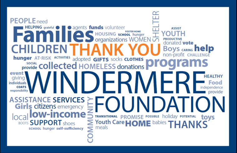 content_Foundation_Wordle